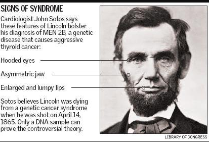 Ablincoln Disease symptoms